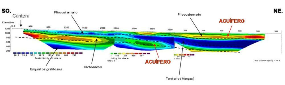 Buscar agua subterranea - Mapa de prospección Guadix (Granada)